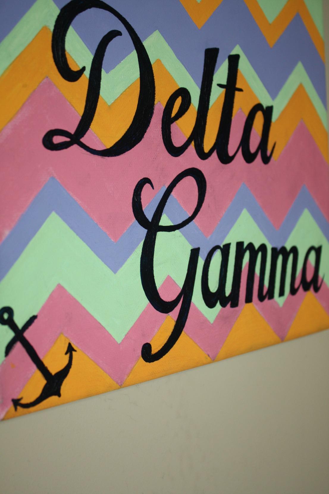 delta-gamma
